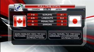 20140607 JAPAN vs CANADA