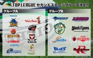 トップリーグ 2014-2015 1stステージ順位