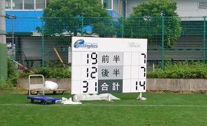 夏季オープン戦 NTTコミュニケーション vs NTTドコモ